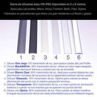 Diffusor easy-ON für LED Profil ROM XL/ BERLIN XL/ SOPHIA XL/ SOPHIA XL (asym.)/ PARIS XL/ VERSAILLES/ INFERNO, mattiert, IP65 - 6m